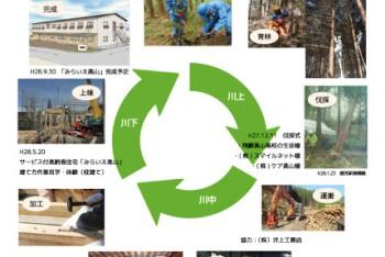 今年で4期目!飛騨高山高校との連携プロジェクト(製材編)